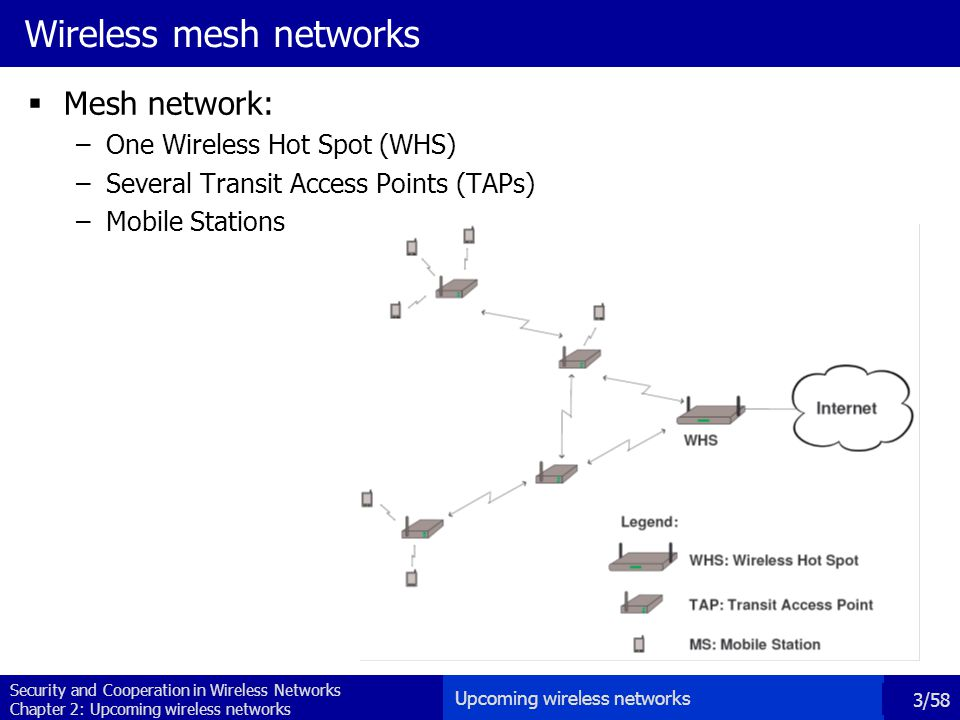 Security and Cooperation in Wireless Networks Chapter 2: Upcoming wireless networks 44/58 Security Architecture .