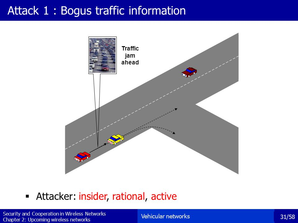 Security and Cooperation in Wireless Networks Chapter 2: Upcoming wireless networks 31/58 Attack 1 : Bogus traffic information Traffic jam ahead  Attacker: insider, rational, active Vehicular networks