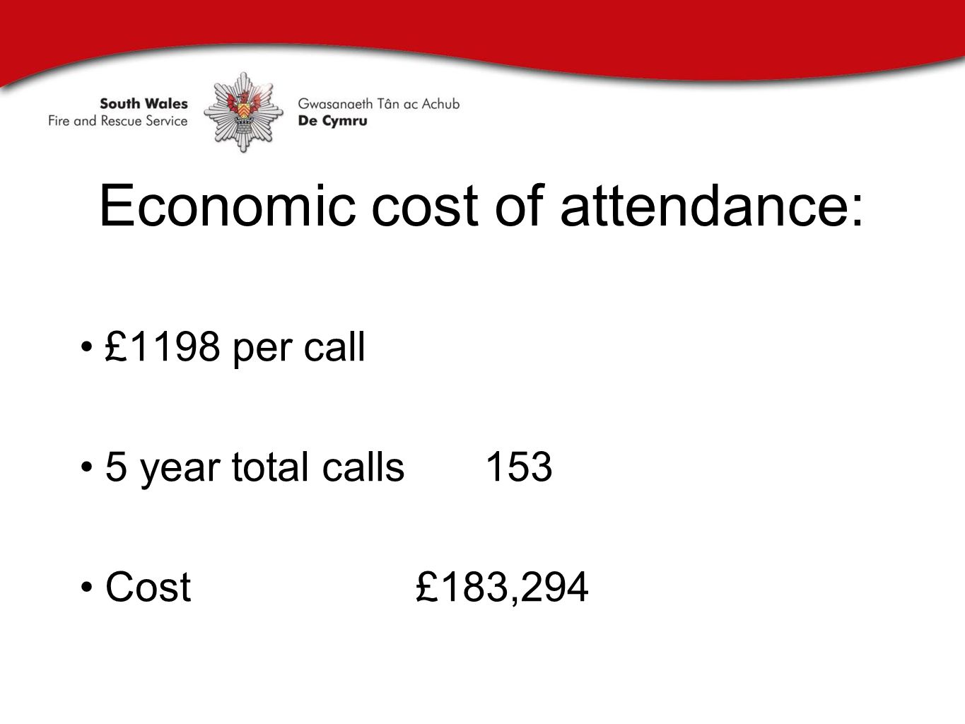 Economic cost of attendance: £1198 per call 5 year total calls153 Cost £183,294
