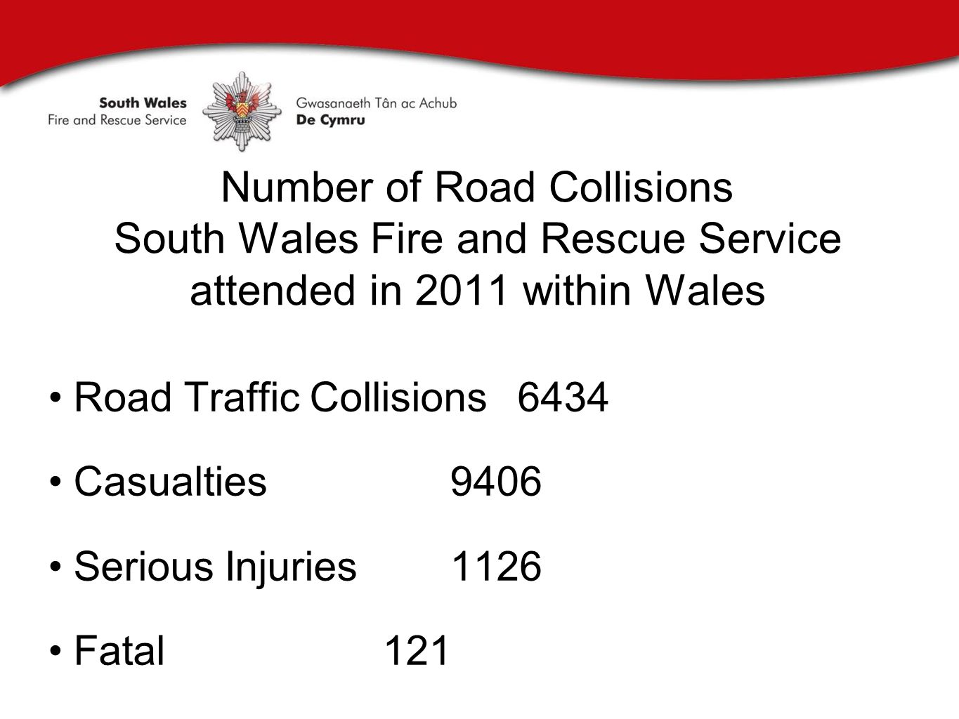 Number of Road Collisions South Wales Fire and Rescue Service attended in 2011 within Wales Road Traffic Collisions 6434 Casualties9406 Serious Injuries 1126 Fatal 121