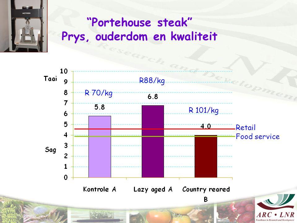 Portehouse steak Prys, ouderdom en kwaliteit Retail Food service R88/kg R 101/kg R 70/kg