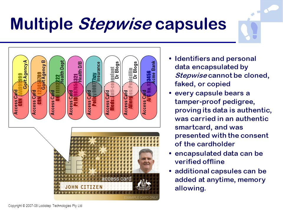 Copyright © 2007-08 Lockstep Technologies Pty Ltd A/C No. 123456 Acme Bank Access Card CRN 123456789 Govt Agency B Access Card UHI 11112222 Health Dep