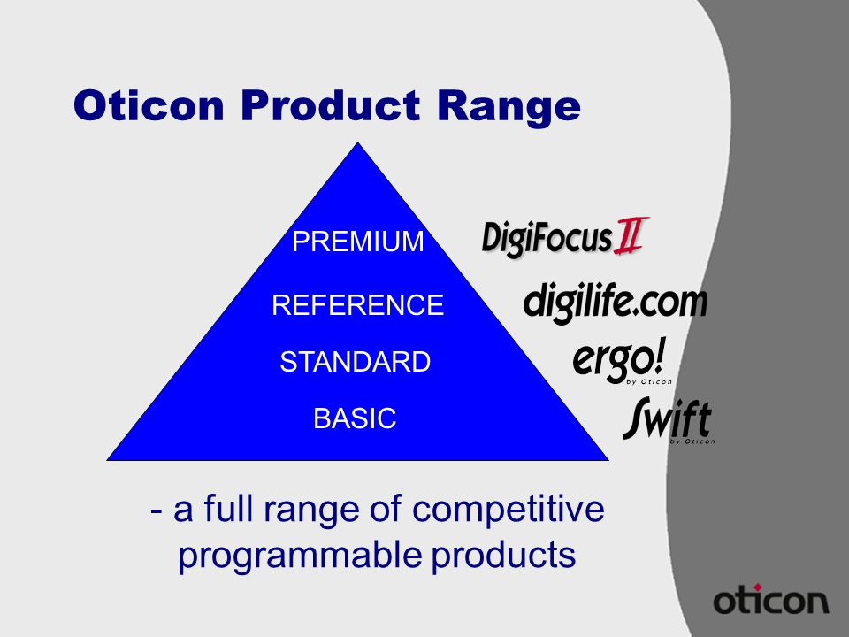 Oticon Product Range - a full range of competitive programmable products PREMIUM REFERENCE STANDARD BASIC
