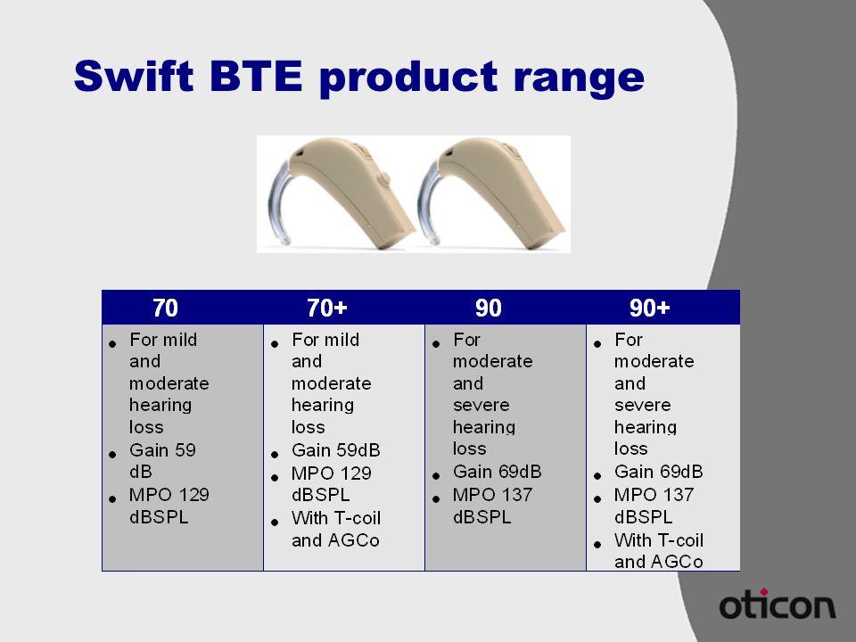 Swift BTE product range