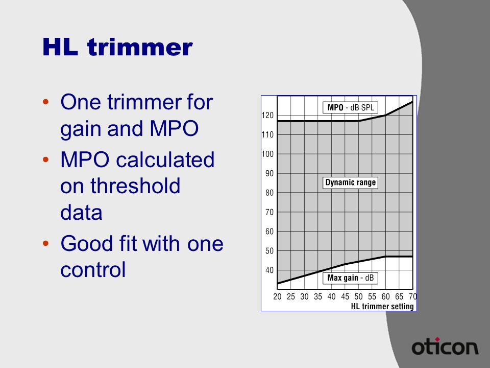 HL trimmer One trimmer for gain and MPO MPO calculated on threshold data Good fit with one control