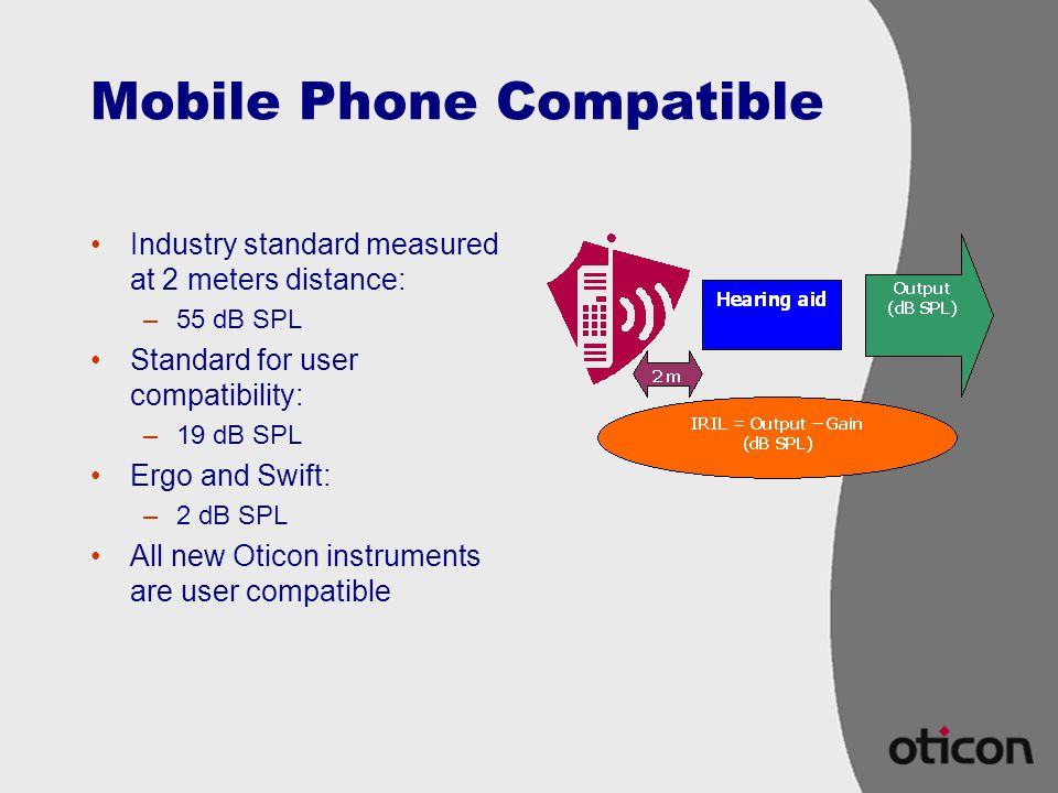 Mobile Phone Compatible Industry standard measured at 2 meters distance: –55 dB SPL Standard for user compatibility: –19 dB SPL Ergo and Swift: –2 dB