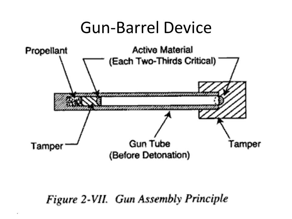 Gun-Barrel Device