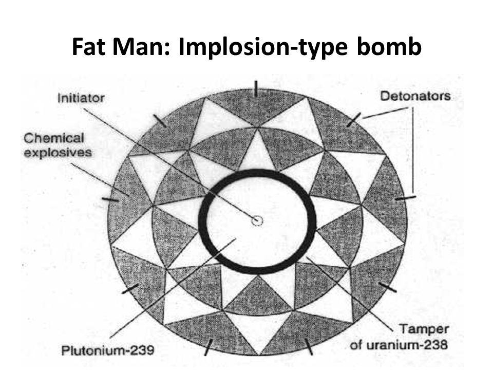 Fat Man: Implosion-type bomb