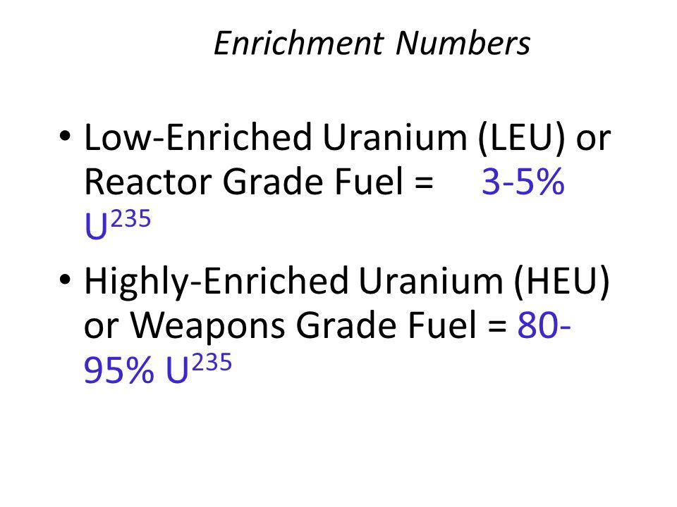 Enrichment Numbers Low-Enriched Uranium (LEU) or Reactor Grade Fuel = 3-5% U 235 Highly-Enriched Uranium (HEU) or Weapons Grade Fuel = 80- 95% U 235