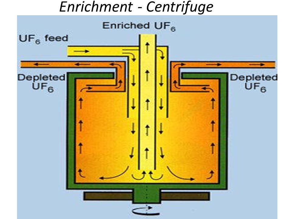 Enrichment - Centrifuge