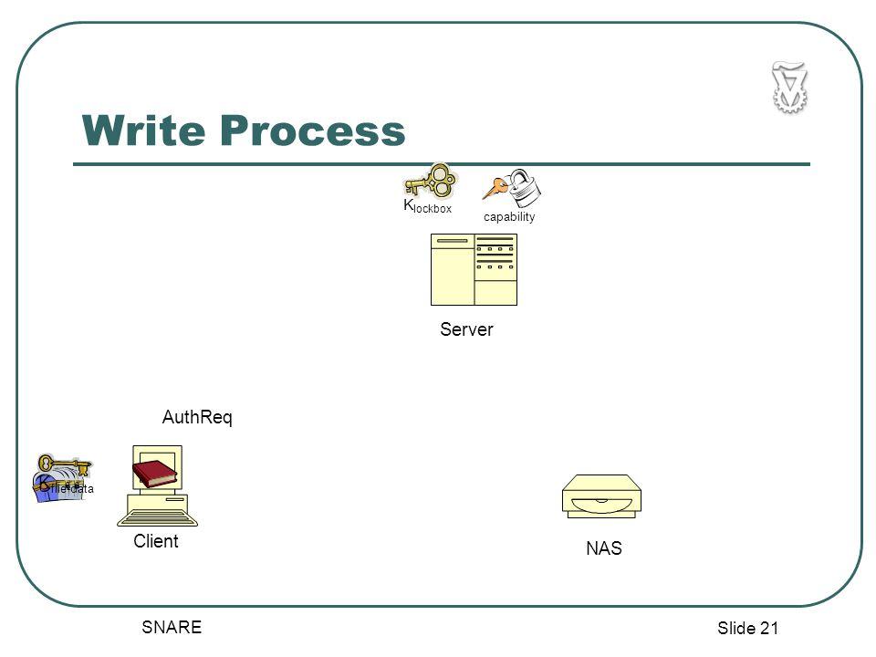 Slide 21 SNARE Write Process NAS Server Client AuthReq K lockbox K file-data capability