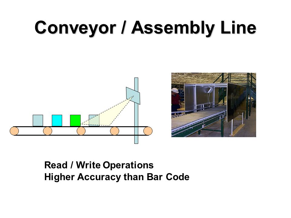 Conveyor / Assembly Line Read / Write Operations Higher Accuracy than Bar Code
