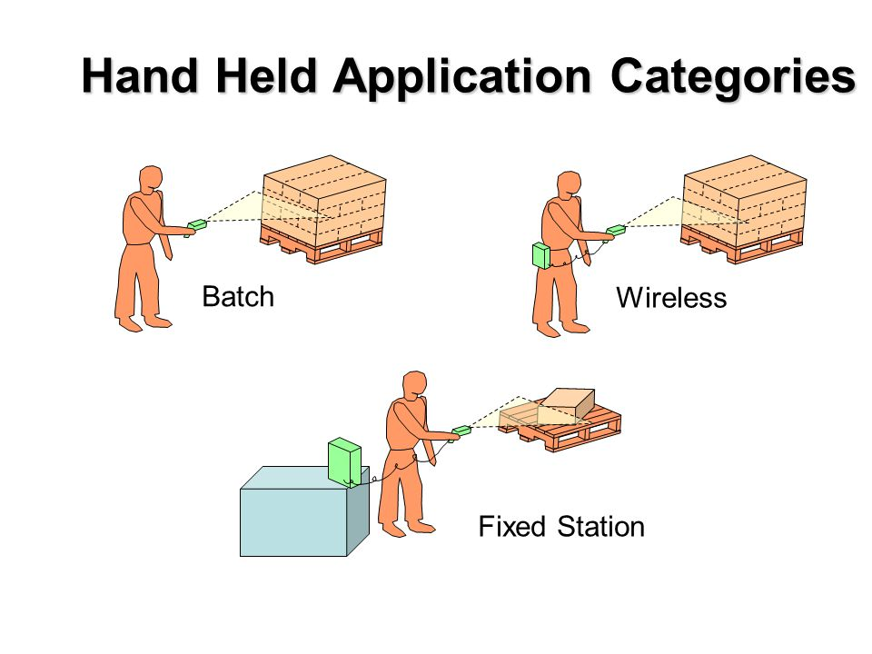 Application Examples Wireless / Batch Inventory Management Material Handling By Destination Material Handling Inspecting / Maintaining Material Handling Aggregate / De-aggregate Where is it.
