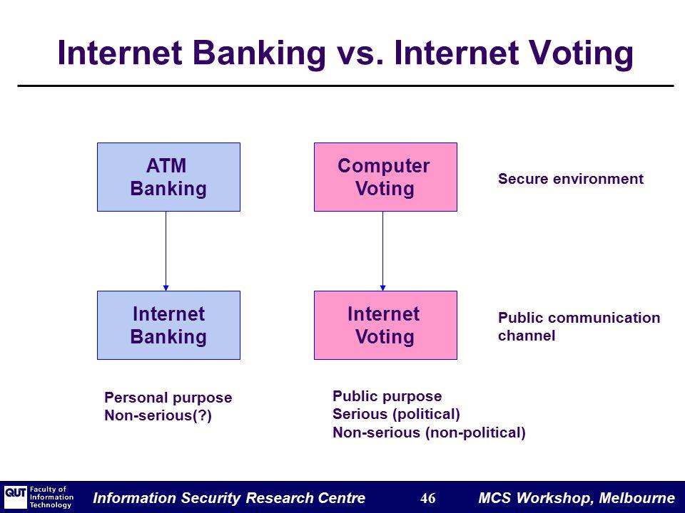 Information Security Research Centre 46 MCS Workshop, Melbourne Internet Banking vs.