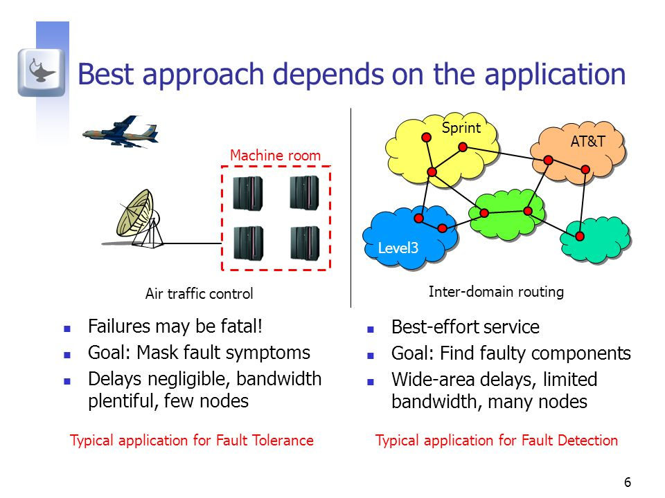 6 Level3 Best approach depends on the application Best-effort service Goal: Find faulty components Wide-area delays, limited bandwidth, many nodes Air traffic control Inter-domain routing Failures may be fatal.