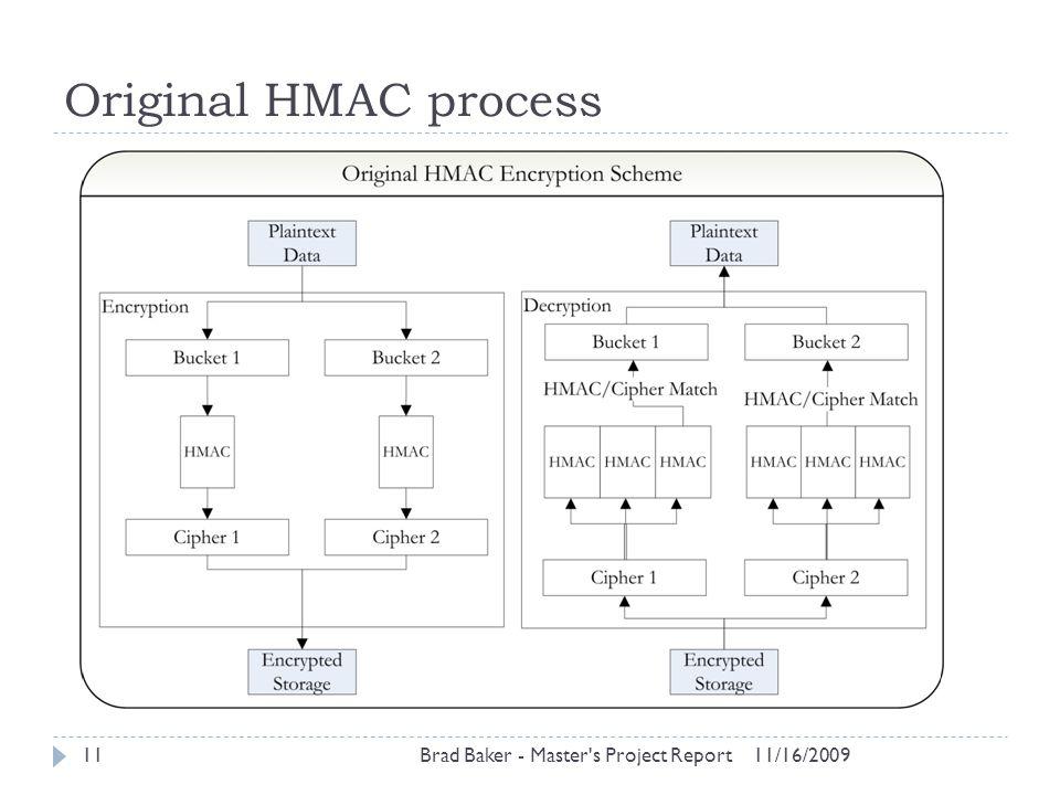 Original HMAC process 11/16/2009Brad Baker - Master s Project Report11