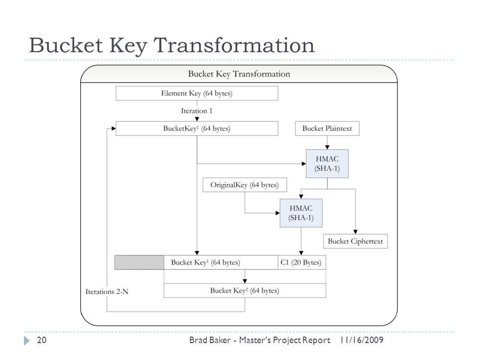 Bucket Key Transformation 11/16/2009Brad Baker - Master s Project Report20