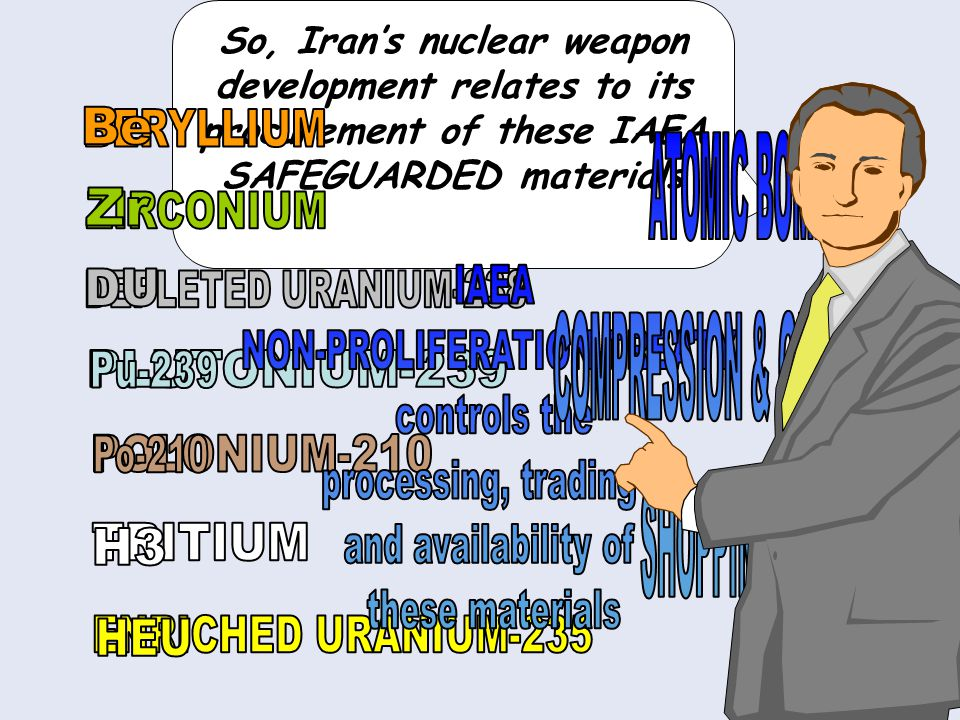 So, Iran's nuclear weapon development relates to its procurement of these IAEA SAFEGUARDED materials