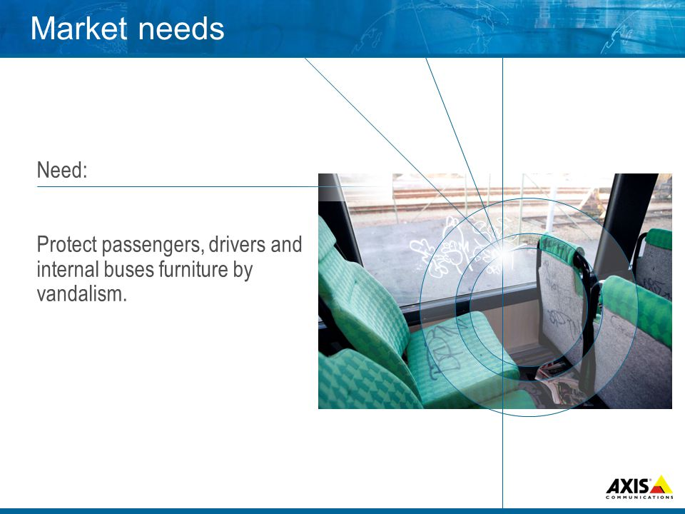 Market needs Need: Protect passengers, drivers and internal buses furniture by vandalism.