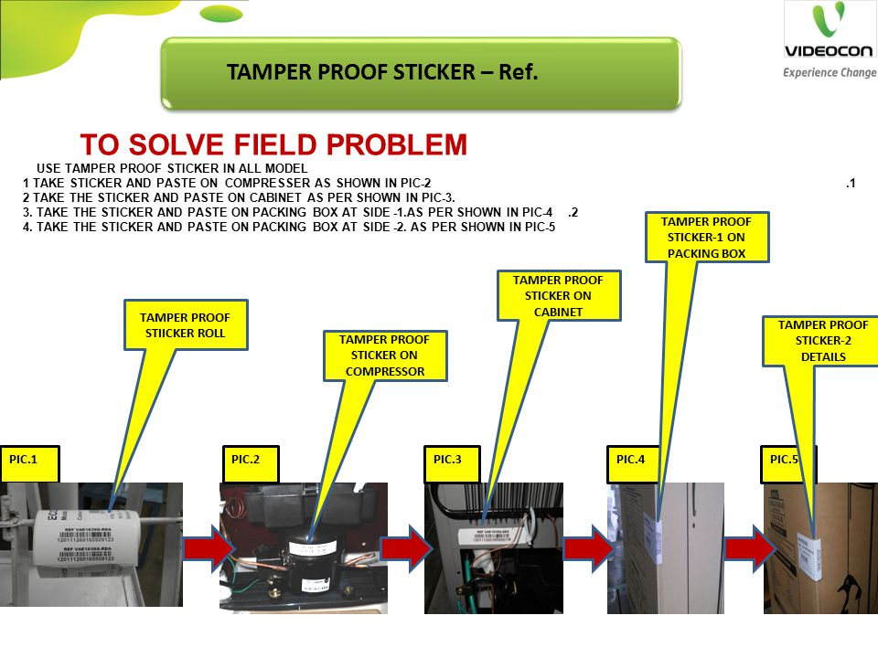 TAMPER PROOF STICKER – W/MC TO SOLVE FIELD PROBLEM USE TAMPER PROOF STICKER IN ALL MODEL 1.1 TAKE THE STICKER AND PASTE ON CABINET AS PER SHOWN IN PIC-2.