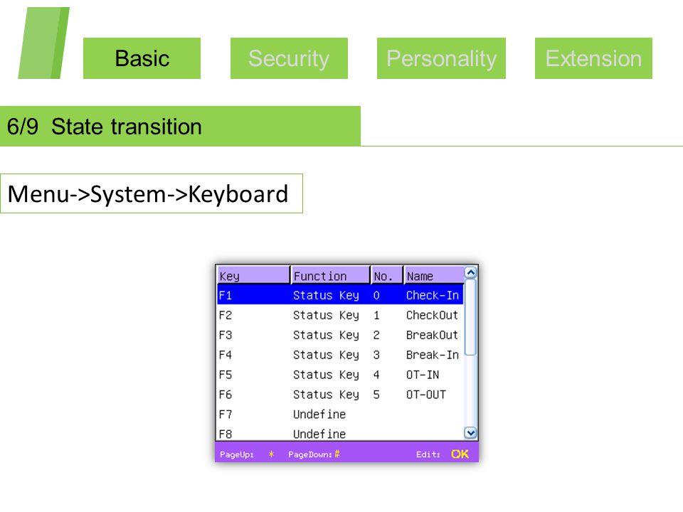 BasicSecurityPersonalityExtension 6/9 State transition Menu->System->Keyboard