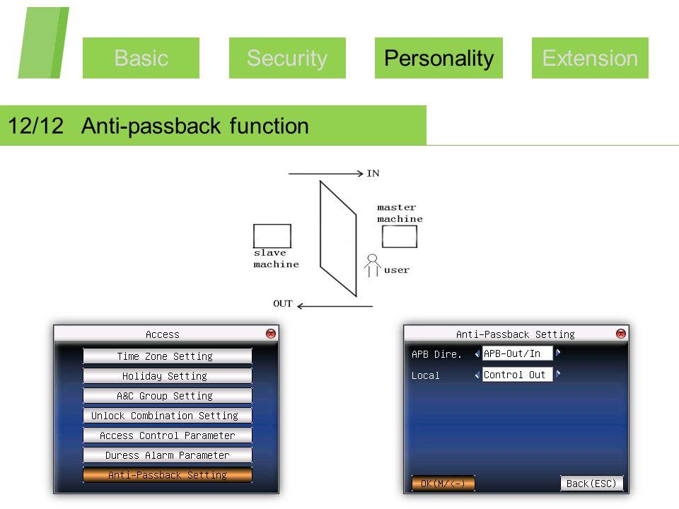 BasicSecurityPersonalityExtension 12/12 Anti-passback function