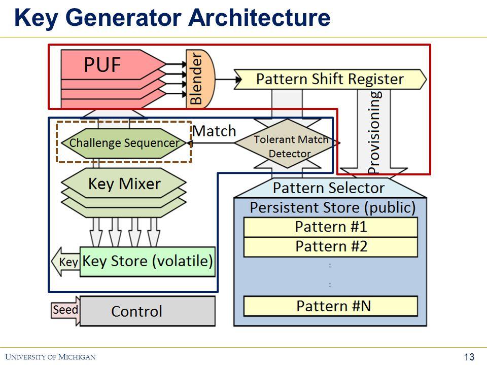 13 U NIVERSITY OF M ICHIGAN Key Generator Architecture