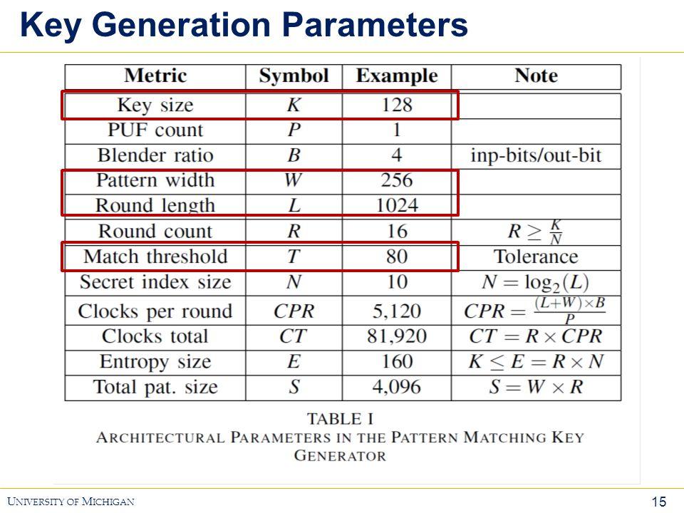 15 U NIVERSITY OF M ICHIGAN Key Generation Parameters