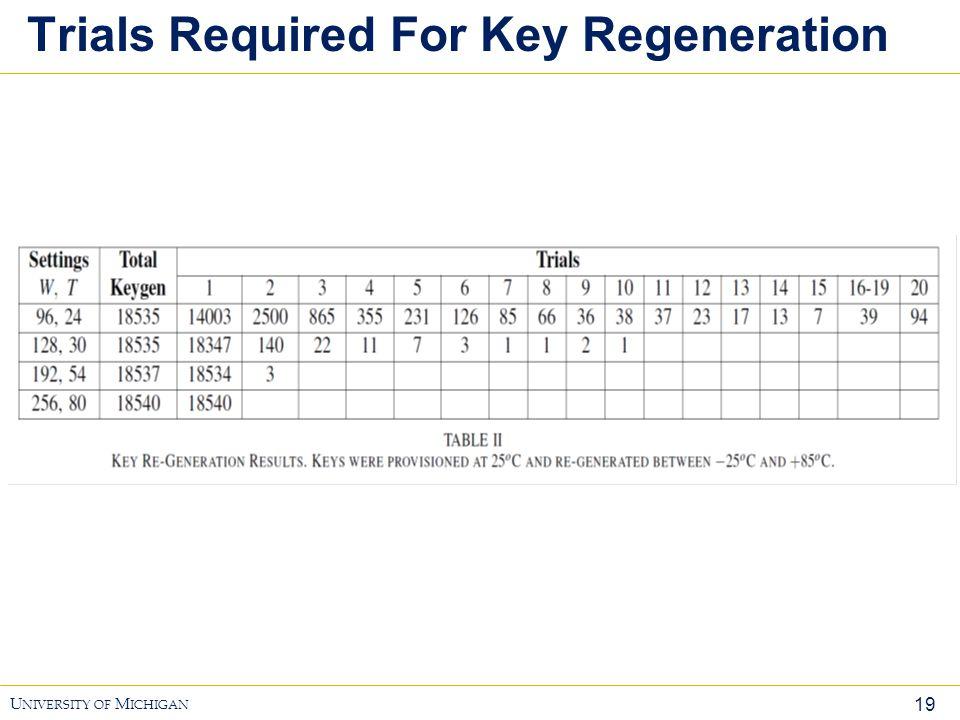 19 U NIVERSITY OF M ICHIGAN Trials Required For Key Regeneration