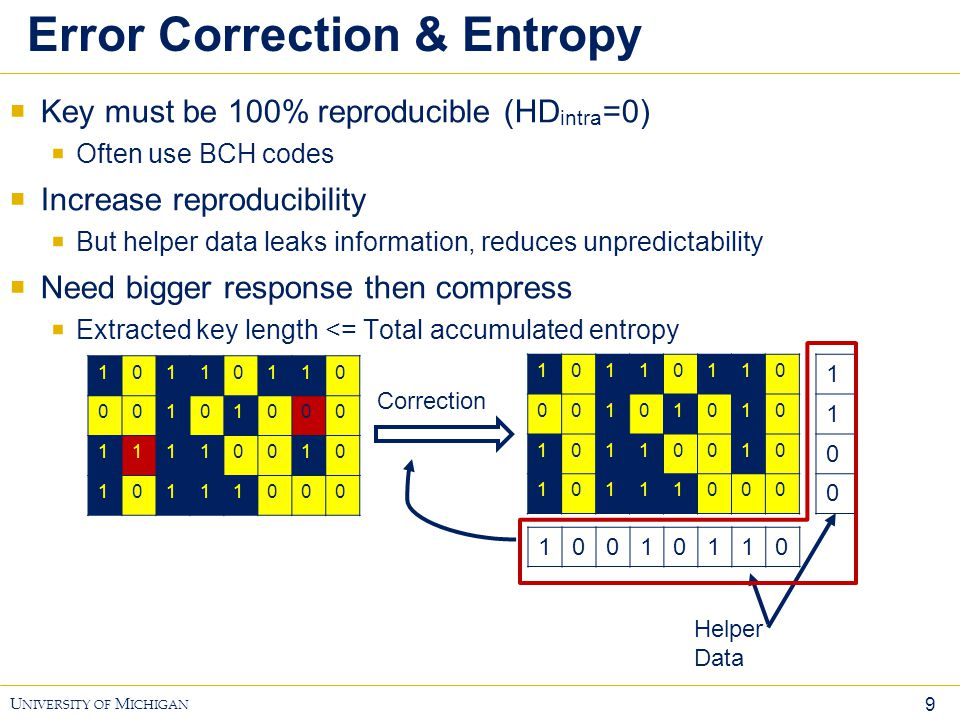 20 U NIVERSITY OF M ICHIGAN Conclusion  Main contribution  Expose PUF response, keep challenge hidden  Key regeneration via pattern matching  Key bits are not directly stored  Subkeys are indices of PUF responses  Avoid heavy error correction logic  But need to choose good threshold and pattern width  False positives, false negatives