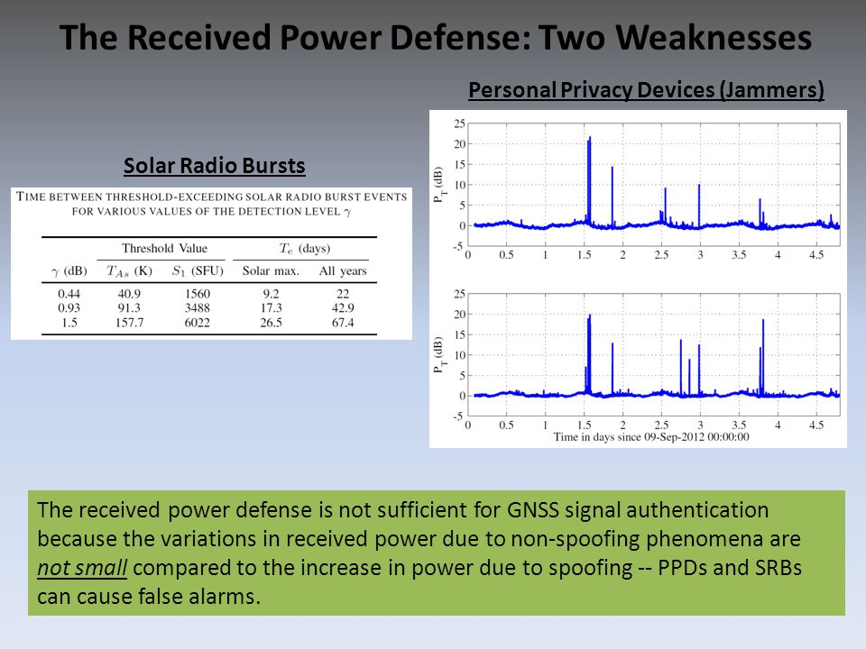 The Received Power Defense: Two Weaknesses The received power defense is not sufficient for GNSS signal authentication because the variations in recei