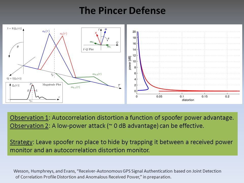 "The Pincer Defense Wesson, Humphreys, and Evans, ""Receiver-Autonomous GPS Signal Authentication based on Joint Detection of Correlation Profile Distor"