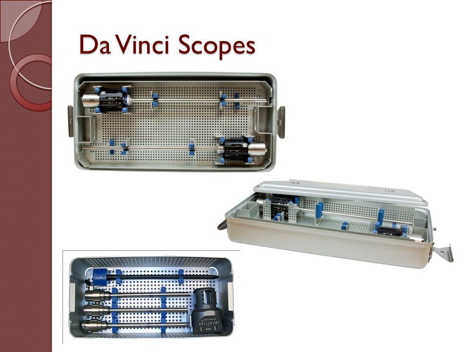 Da Vinci Scopes