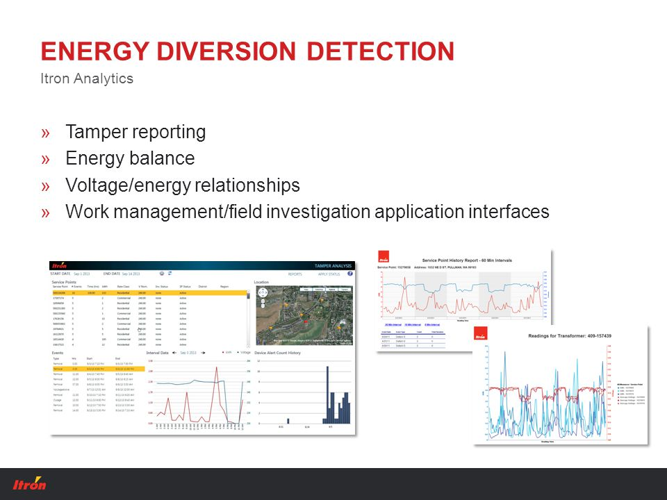 ENERGY DIVERSION DETECTION »Tamper reporting »Energy balance »Voltage/energy relationships »Work management/field investigation application interfaces Itron Analytics
