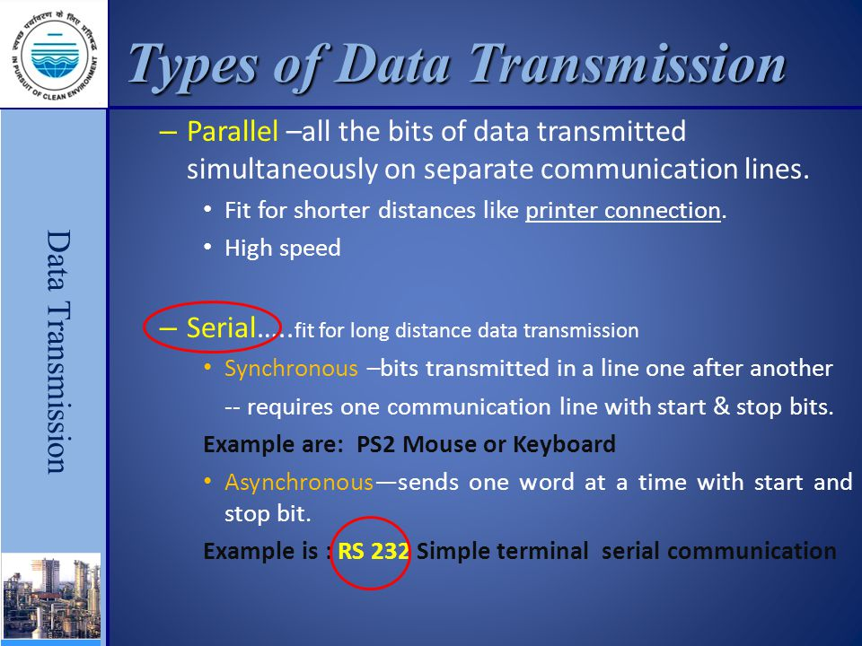 Types of Data Transmission Data Transmission – Parallel –all the bits of data transmitted simultaneously on separate communication lines.