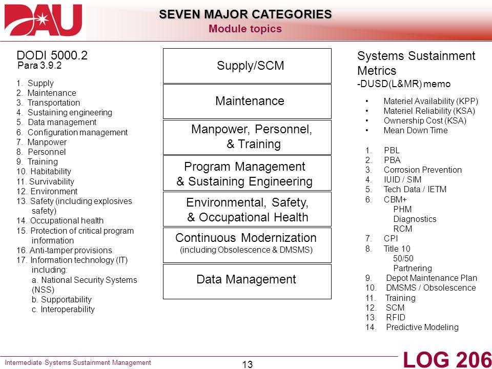 13 1.Supply 2. Maintenance 3. Transportation 4. Sustaining engineering 5.