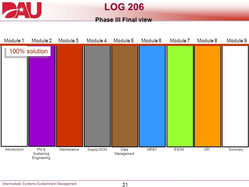 21 LOG 206 Phase III Final view Intermediate Systems Sustainment Management Module 1Module 2Module 3Module 4Module 5Module 6Module 7Module 8Module 9 IntroductionPM & Sustaining Engineering MaintenanceSupply/SCMData Management MP&TESOHCPISummary 100% solution