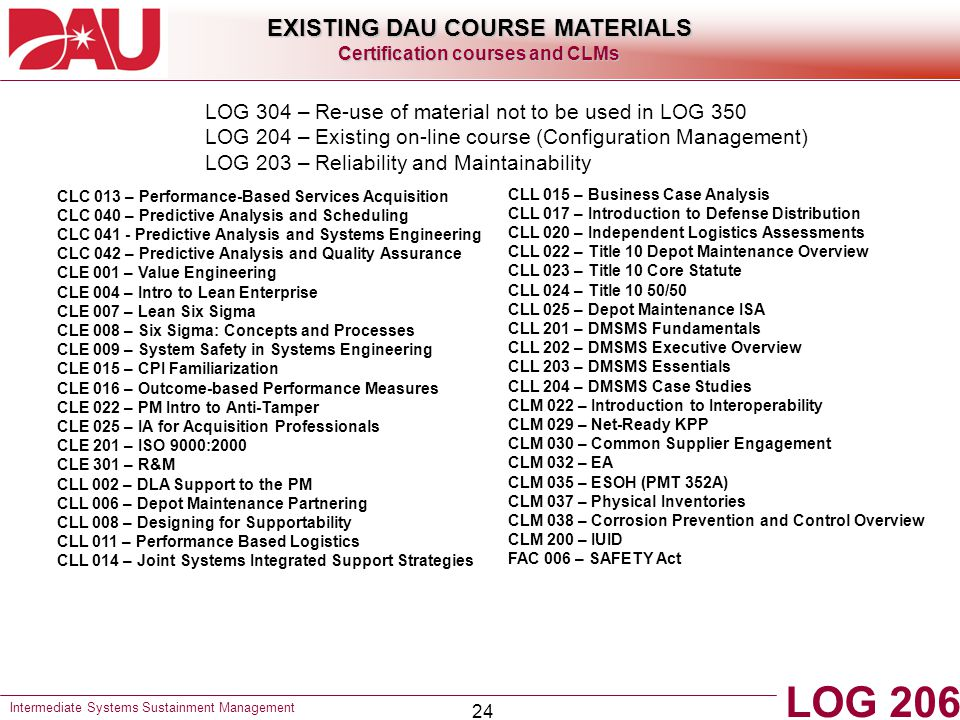 24 LOG 206 EXISTING DAU COURSE MATERIALS Certification courses and CLMs LOG 304 – Re-use of material not to be used in LOG 350 LOG 204 – Existing on-line course (Configuration Management) LOG 203 – Reliability and Maintainability CLC 013 – Performance-Based Services Acquisition CLC 040 – Predictive Analysis and Scheduling CLC 041 - Predictive Analysis and Systems Engineering CLC 042 – Predictive Analysis and Quality Assurance CLE 001 – Value Engineering CLE 004 – Intro to Lean Enterprise CLE 007 – Lean Six Sigma CLE 008 – Six Sigma: Concepts and Processes CLE 009 – System Safety in Systems Engineering CLE 015 – CPI Familiarization CLE 016 – Outcome-based Performance Measures CLE 022 – PM Intro to Anti-Tamper CLE 025 – IA for Acquisition Professionals CLE 201 – ISO 9000:2000 CLE 301 – R&M CLL 002 – DLA Support to the PM CLL 006 – Depot Maintenance Partnering CLL 008 – Designing for Supportability CLL 011 – Performance Based Logistics CLL 014 – Joint Systems Integrated Support Strategies CLL 015 – Business Case Analysis CLL 017 – Introduction to Defense Distribution CLL 020 – Independent Logistics Assessments CLL 022 – Title 10 Depot Maintenance Overview CLL 023 – Title 10 Core Statute CLL 024 – Title 10 50/50 CLL 025 – Depot Maintenance ISA CLL 201 – DMSMS Fundamentals CLL 202 – DMSMS Executive Overview CLL 203 – DMSMS Essentials CLL 204 – DMSMS Case Studies CLM 022 – Introduction to Interoperability CLM 029 – Net-Ready KPP CLM 030 – Common Supplier Engagement CLM 032 – EA CLM 035 – ESOH (PMT 352A) CLM 037 – Physical Inventories CLM 038 – Corrosion Prevention and Control Overview CLM 200 – IUID FAC 006 – SAFETY Act Intermediate Systems Sustainment Management