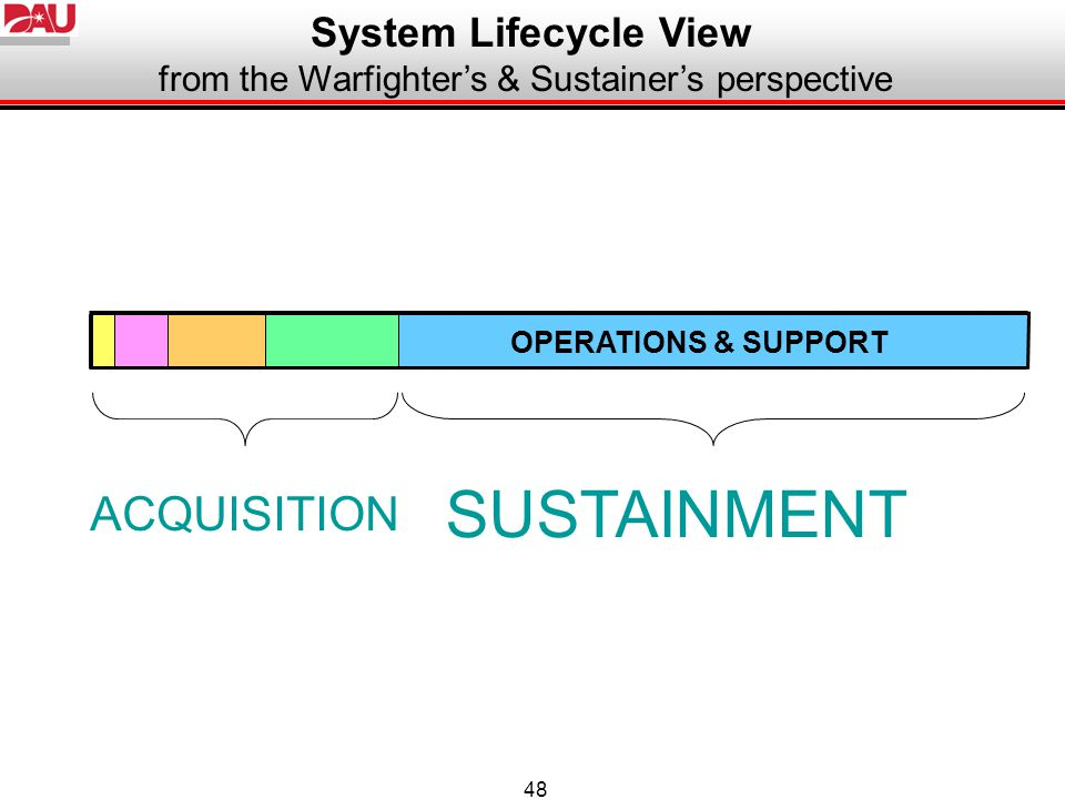 48 OPERATIONS & SUPPORT SUSTAINMENT System Lifecycle View from the Warfighter's & Sustainer's perspective ACQUISITION