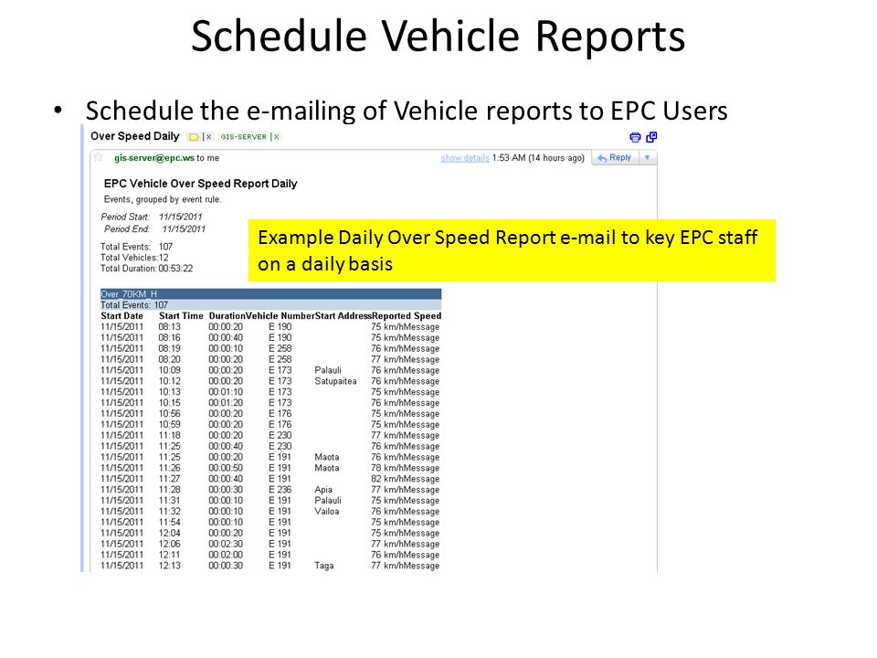Application Dispatching Driver trip log Unauthorized after hour vehicle use Power Switching