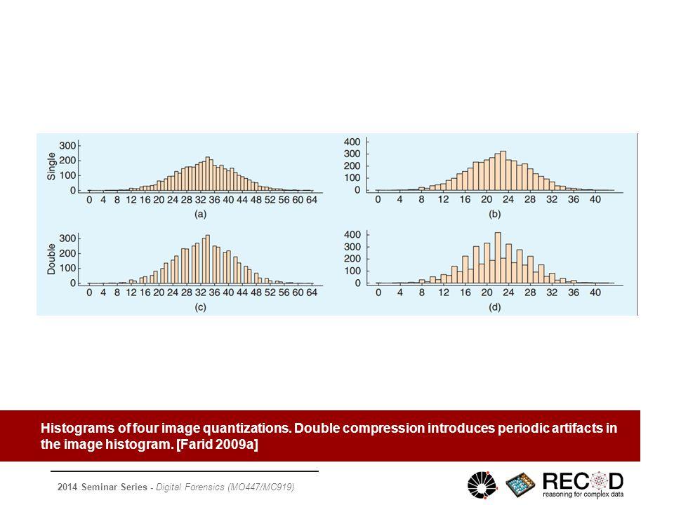 2014 Seminar Series - Digital Forensics (MO447/MC919) Histograms of four image quantizations.
