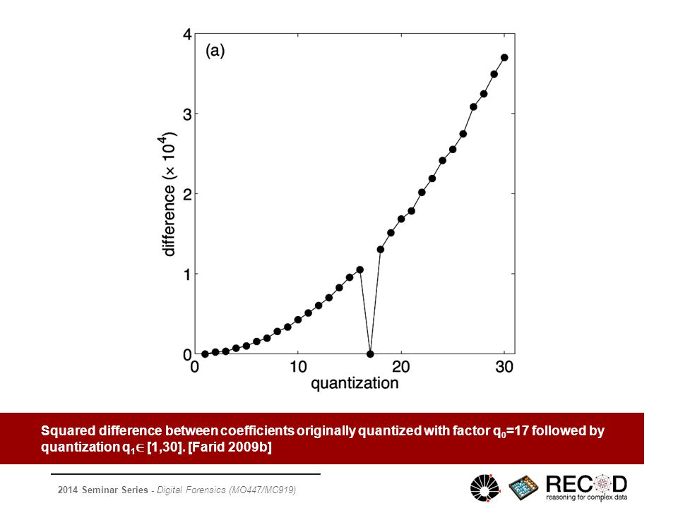 2014 Seminar Series - Digital Forensics (MO447/MC919) Squared difference between coefficients originally quantized with factor q 0 =17 followed by quantization q 1 ∈ [1,30].