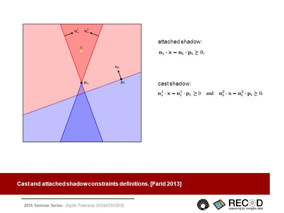 2014 Seminar Series - Digital Forensics (MO447/MC919) attached shadow: cast shadow: Cast and attached shadow constraints definitions.