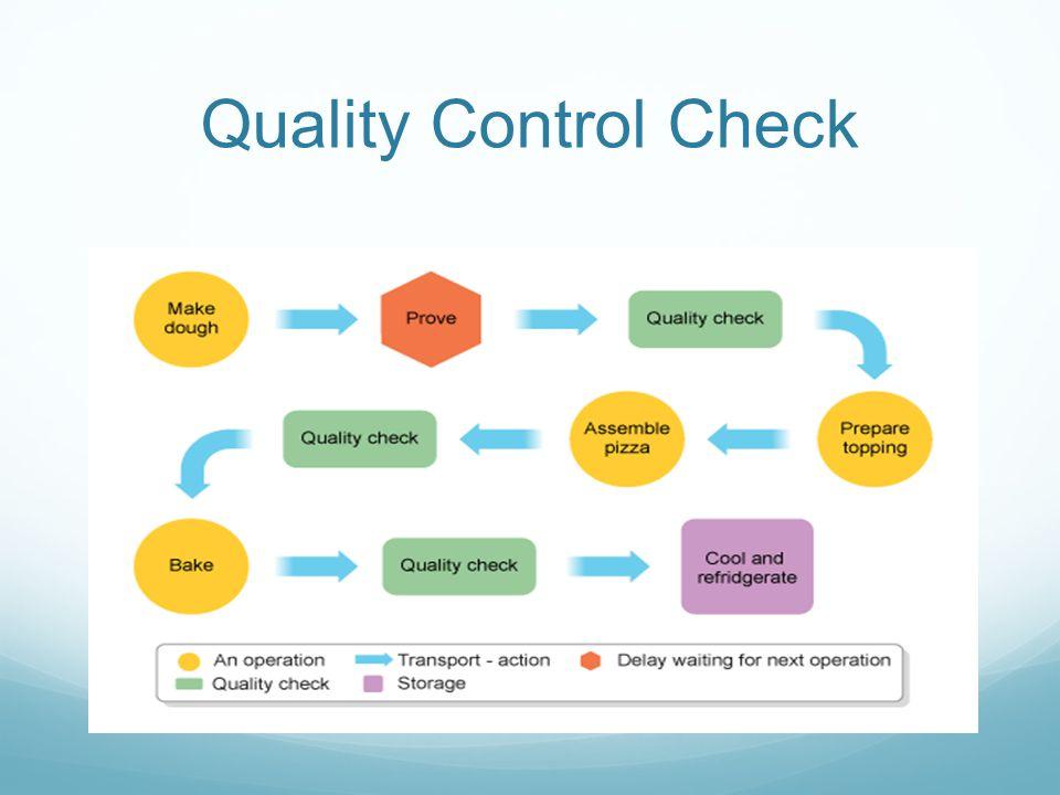 Quality Control Check