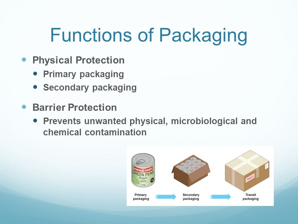 Functions of Packaging Physical Protection Primary packaging Secondary packaging Barrier Protection Prevents unwanted physical, microbiological and chemical contamination