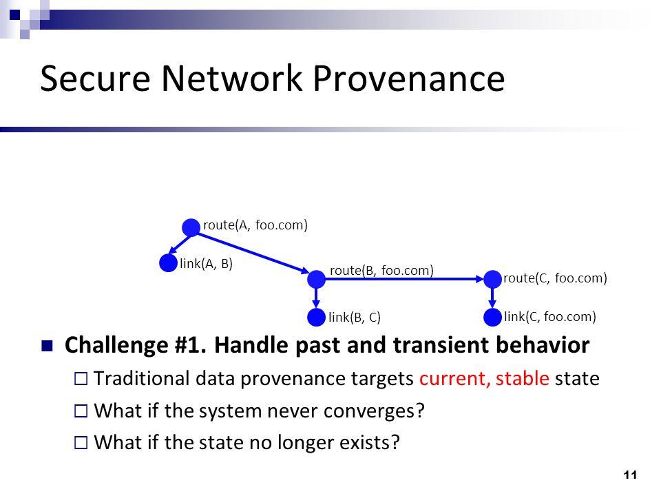 Secure Network Provenance Challenge #1.