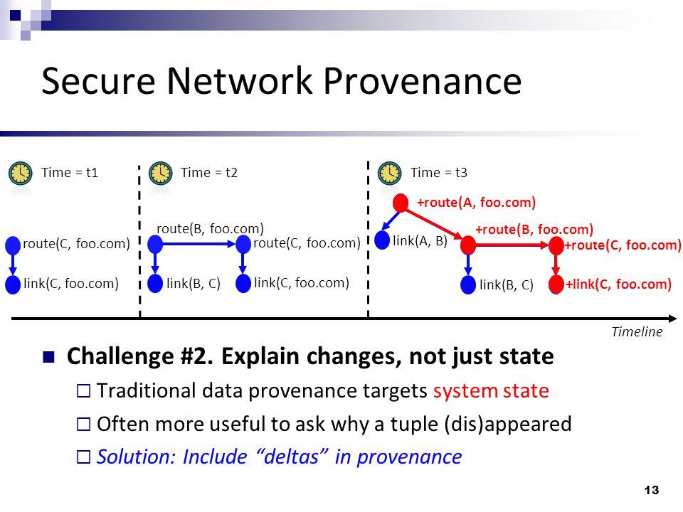 Secure Network Provenance Challenge #2.