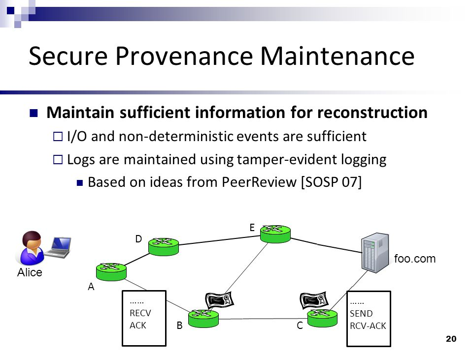 Secure Provenance Maintenance Maintain sufficient information for reconstruction  I/O and non-deterministic events are sufficient  Logs are maintained using tamper-evident logging Based on ideas from PeerReview [SOSP 07] 20 Alice foo.com A BC D E …… SEND RCV-ACK …… RECV ACK