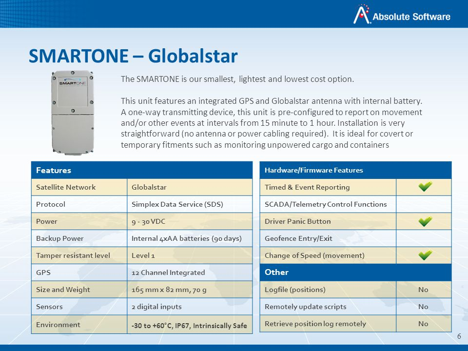 6 SMARTONE – Globalstar The SMARTONE is our smallest, lightest and lowest cost option.