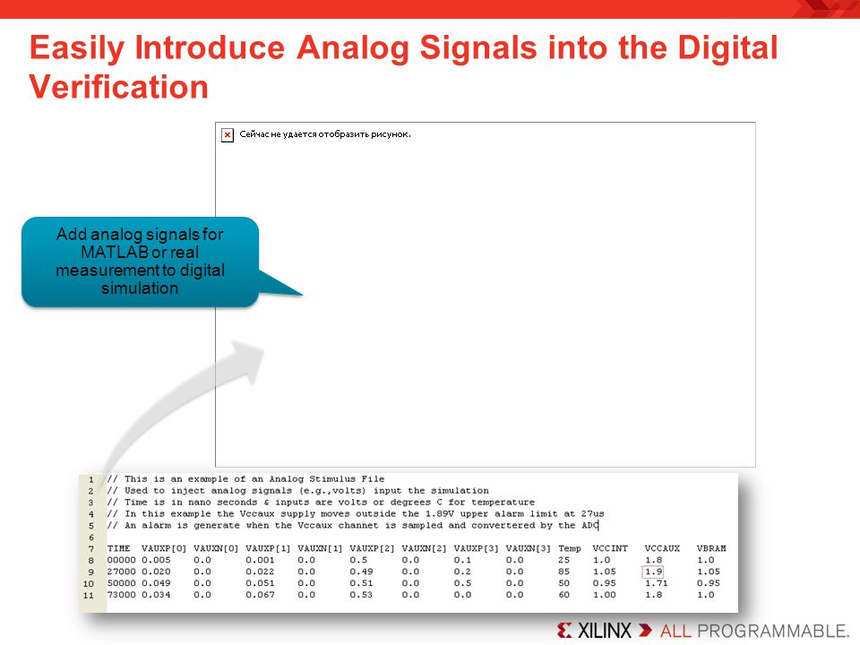 Easily Introduce Analog Signals into the Digital Verification Add analog signals for MATLAB or real measurement to digital simulation Add analog signa
